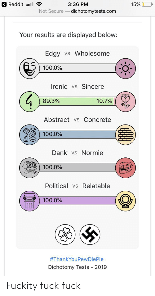 Dank, Ironic, and Reddit: <Reddit all  3:36 PM  15%  Not Secure  dichotomytests.com  Your results are  displayed below:  Edgy  Wholesome  VS  100.0%  Ironic vs Sincere  89.3%  10.7%  Abstract vs Concrete  100.0%  Dank vs Normie  100.0%  Political vs Relatable  100.0%  #ThankYouPewDiePie  Dichotomy Tests 2019 Fuckity fuck fuck