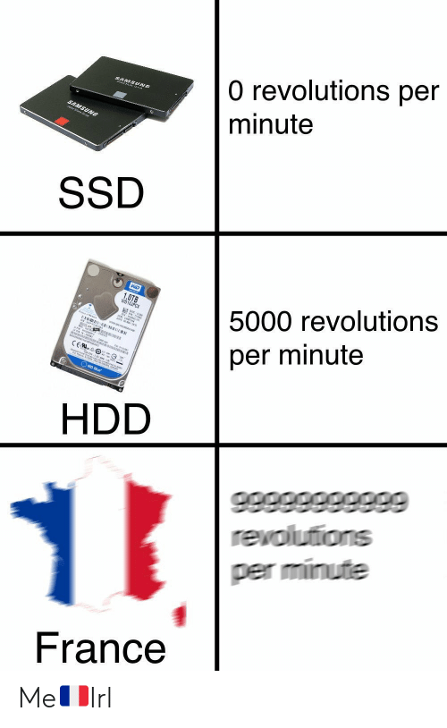 France, Ssd, and Minute: 0 revolutions per  minute  SSD  5000 revolutions  per minute  HDD  per minute  France Me🇫🇷Irl