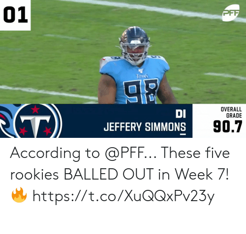 overall: 01  PFF  TmANS  OVERALL  GRADE  DI  90.7  JEFFERY SIMMONS According to @PFF...   These five rookies BALLED OUT in Week 7! 🔥 https://t.co/XuQQxPv23y