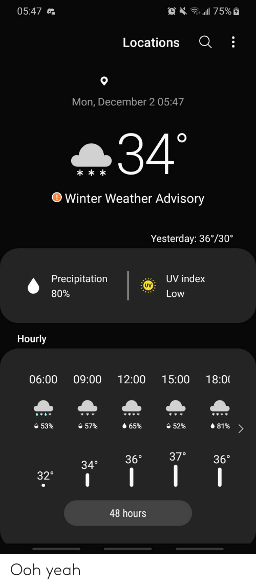 Winter, Yeah, and Weather: 05:47  75%  Locations  Mon, December 2 05:47  34°  ***  Winter Weather Advisory  Yesterday: 36°/30  Precipitation  UV index  UV  80%  Low  Hourly  06:00  09:00  12:00  15:00  18:0  52%  53%  57%  65%  81%  370  36°  36°  34  32  48 hours  - Ooh yeah
