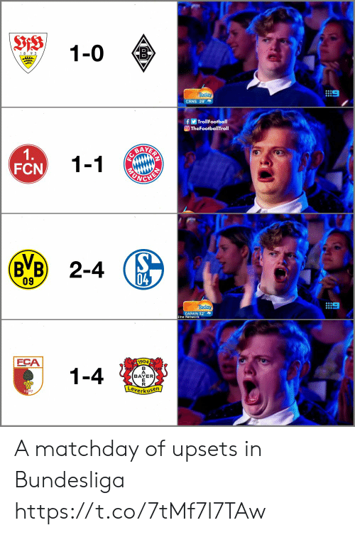 bundesliga: 1-0  18 9 3  CRNS 29  fTrollFootball  OTheFootballTroll  1.  FCN  1-1  BVB) 2-4  04  09  Today  DARWIN 32  ine Network  FCA  1904  1-4  BAYER  erkuse  19 A matchday of upsets in Bundesliga https://t.co/7tMf7I7TAw