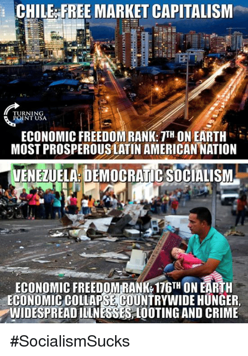 Crime, Memes, and American: 1 CHILE -FREE MARKET CAPITALISM .  TURNING  POINT USA  ECONOMIC FREEDOM RANK: TTH ON EARTH  MOST PROSPEROUSLATIN AMERICAN NATION  VENEZUELA: DEMOCRATIC SOCIALISM  ECONOMIC FREEDOMRANK-176TH ON EİRTH  ECONOMIC COLLAPSE,COUNTRYWIDE HUNGER  WIDESPREAD ILLNESSES LOOTING AND CRIME #SocialismSucks