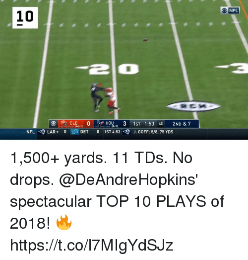 spectacular: 10  CLE O  HOU., 3 IST 1:53 40 2ND & 7  14-6-11  ー18-3)  NFLLAR0 DET 0 1ST 4:5J. GOFF: 5/8, 75 YDS 1,500+ yards. 11 TDs. No drops.   @DeAndreHopkins' spectacular TOP 10 PLAYS of 2018! 🔥 https://t.co/l7MIgYdSJz