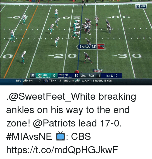 breaking ankles: 10  O NFL  1st-& 10  2O  MIA3-01 O-NE(1-2) 10 2ND 7:36 12 1ST & 10  7 ee  NFL® PHI  TEN 3 2ND 3:15  d, J AJAY 5 RUSH, 18 YDS .@SweetFeet_White breaking ankles on his way to the end zone!  @Patriots lead 17-0. #MIAvsNE  📺: CBS https://t.co/mdQpHGJkwF