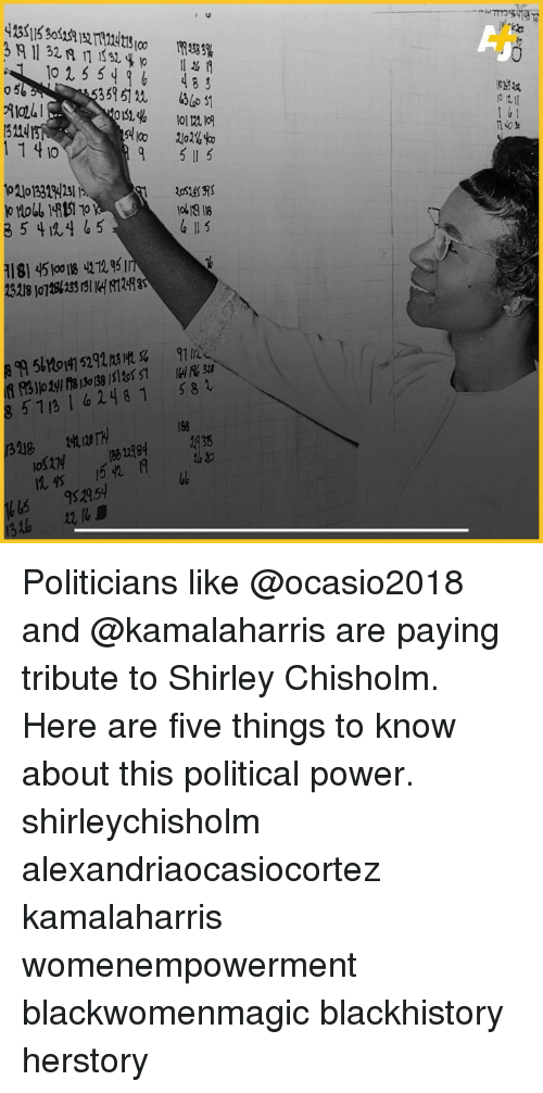 shirley chisholm: , 102.55496 481  0 5%  1024  31441  1 1 410  359ダ兢  4340 51  0회  3 5 ti24 65  4 11 5  키 8) 45loolB 412.951  35 113 62481 58  188  65 9S295  13 16 Politicians like @ocasio2018 and @kamalaharris are paying tribute to Shirley Chisholm. Here are five things to know about this political power. shirleychisholm alexandriaocasiocortez kamalaharris womenempowerment blackwomenmagic blackhistory herstory