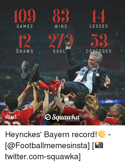Memes, Games, and Goal: 109 83 14  2 21 53  GAMES  WINS  LO SSES  DRAWS  GOAL  COMDE DED  GOML  More Than The Score Heynckes' Bayern record!👏 - [@Footballmemesinsta] [📸twitter.com-squawka]