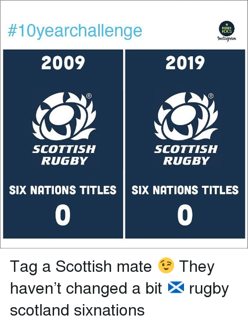 Scotland, Rugby, and Scottish:  #10yearchallenge  RUGBY  HEMES  Instagran  2009  2019  SCOTTISH  RUGBY  SCOTTISH  RUGBY  SIX NATIONS TITLES SIX NATIONS TITLES  0  0 Tag a Scottish mate 😉 They haven't changed a bit 🏴 rugby scotland sixnations