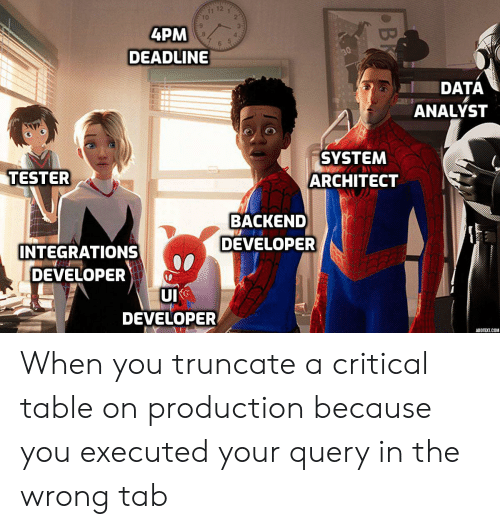 Table, Com, and Data: 11 12  1  2  10  3-  4PM  6 5  30  DEADLINE  DATA  ANALYST  SYSTEM  ARCHITECT  A  TESTER  BACKEND  DEVELOPER  INTEGRATIONS  DEVELOPER  UI  DEVELOPER  ADDTEXT.COM  B When you truncate a critical table on production because you executed your query in the wrong tab