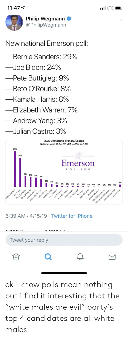 """Bernie Sanders, Elizabeth Warren, and Iphone: 11:47 7  LTE  Philip Wegmann  @PhilipWegmann  New national Emerson poll  Bernie Sanders: 29%  Joe Biden: 24%  Pete Buttigieg: 9%  Beto O'Rourke: 8%  Kamala Harris: 8 %  Elizabeth Warren: 7%  Andrew Yang: 3%  Julian Castro. 3%  2020 Democratic Primary/Caucus  National, April 11-14, RV, MM, n=356, +/-5.2%  29%  24%  Emerson  PO LLIN G  9%  8%  8%  7%  2%  296 1% 1% 1% 1% 1% 1% 0% 0% 0% 0% 0%  6:39 AM 4/15/19 Twitter for iPhone  Tweet your reply  0  0 ok i know polls mean nothing but i find it interesting that the """"white males are evil"""" party's top 4 candidates are all white males"""