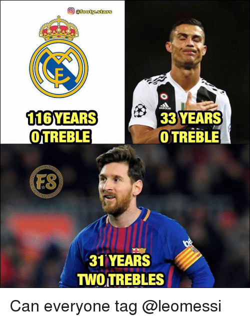 Memes, 🤖, and Can: 116 YEARS  OTREBLE  33 YEARS  OTREBLE  ES  31 YEARS  TWOTREBLES Can everyone tag @leomessi