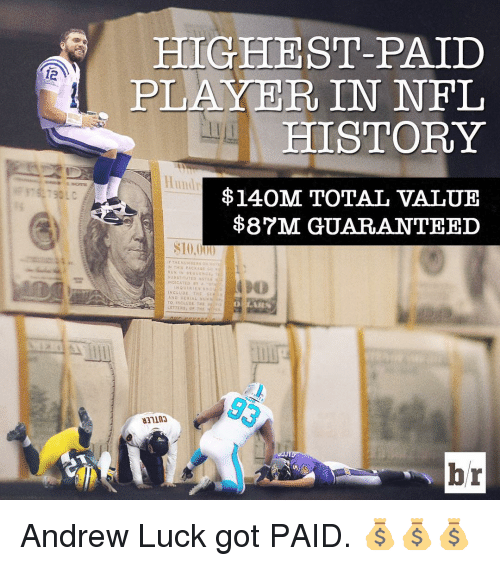 Andrew Luck: 12  HIGHEST-PAID  PLAYER IN NFL  HISTORY  Hundr  $140M TOTAL VALUE  $87M GUARANTEED  S10.000  NDICATED  NCLUDE  TO INCLUDE THE  LETTERS, or  br Andrew Luck got PAID. 💰💰💰