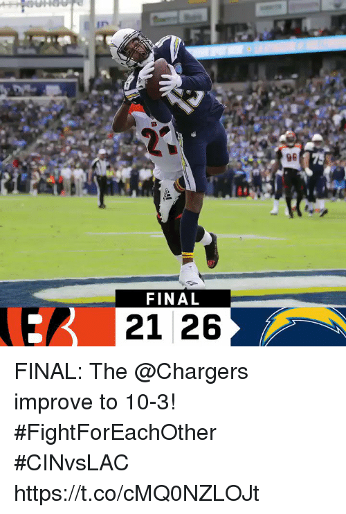 Memes, Chargers, and 🤖: 13  96  FINAL  21 26 FINAL: The @Chargers improve to 10-3! #FightForEachOther  #CINvsLAC https://t.co/cMQ0NZLOJt