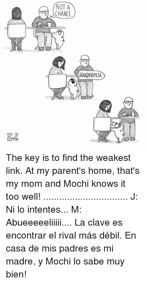 Memes, 🤖, and Key: 157 OF  GEMMA  NOT A  CHANCE  GRANDMA MITA The key is to find the weakest link. At my parent's home, that's my mom and Mochi knows it too well! ................................ J: Ni lo intentes... M: Abueeeeeliiiii.... La clave es encontrar el rival más débil. En casa de mis padres es mi madre, y Mochi lo sabe muy bien!