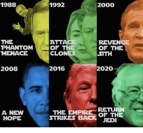 Empire, Revenge, and Sith: 1988  1992  2000  THE  PHANTOM OF THE  MENACE  ATTACK  CLONE  2016  REVENGE  OF THE  SITH  2008  2020  RETURN  A NEW  HOPE  THE EMPIRE BET  STRIKES BACK JED
