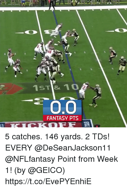 geico: 1ST & 10  0.0  FANTASY PTS 5 catches. 146 yards. 2 TDs!  EVERY @DeSeanJackson11 @NFLfantasy Point from Week 1!  (by @GEICO) https://t.co/EvePYEnhiE