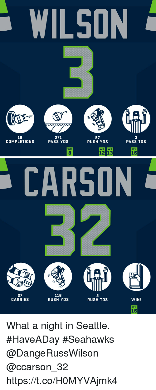 Memes, Rush, and Seahawks: 2  271  PASS YDS  57  RUSH YDS  COMPLETIONS  PASS TDS  WK  1  WK  8  12 13   CARSON  116  RUSH YDS  2  RUSH TDS  WIN!  CARRIES  WK  16 What a night in Seattle. #HaveADay #Seahawks  @DangeRussWilson @ccarson_32 https://t.co/H0MYVAjmk4