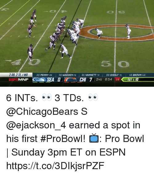 Espn, Memes, and Sunday: 2 RB, 2 TE, I WR  20 PENNY RB 38 MADDEN FB 81 VANNETT TE 88 DISSLY  TE 18 BROWN WR  CHI 7 2ND 8:54 18  1ST & 10 6 INTs. 👀 3 TDs. 👀  @ChicagoBears S @ejackson_4 earned a spot in his first #ProBowl!  📺: Pro Bowl | Sunday 3pm ET on ESPN https://t.co/3DIkjsrPZF