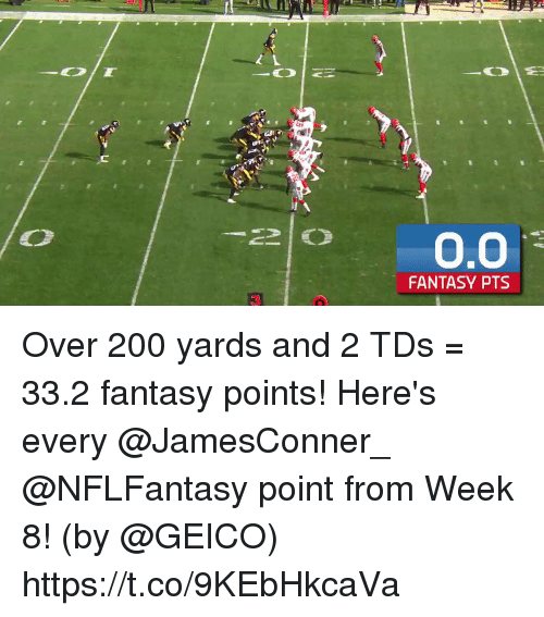 geico: 20.0  FANTASY PTS  3 Over 200 yards and 2 TDs = 33.2 fantasy points!  Here's every @JamesConner_ @NFLFantasy point from Week 8! (by @GEICO) https://t.co/9KEbHkcaVa