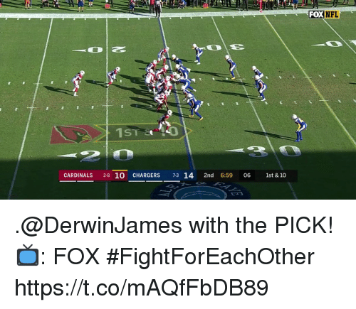 Memes, Nfl, and Cardinals: 20  FOX  NFL  L.  1ST  CARDINALS 2-8 10 CHARGERS 7-3 14 2nd 6:59 06 1st & 10 .@DerwinJames with the PICK!  📺: FOX #FightForEachOther https://t.co/mAQfFbDB89