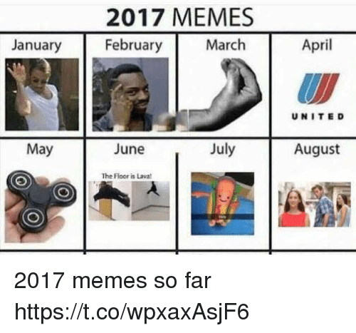Memes, April, and Hood: 2017 MEMES  February  January  March  April  UNITE D  May  June  July  August  The Floor is Lava 2017 memes so far https://t.co/wpxaxAsjF6