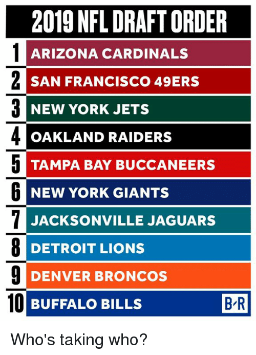San Francisco 49ers, Arizona Cardinals, and Denver Broncos: 2019 NFL DRAFT ORDER  ARIZONA CARDINALS  SAN FRANCISCO 49ERS  NEW YORK JETS  OAKLAND RAIDERS  TAMPA BAY BUCCANEERS  NEW YORK GIANTS  JACKSONVILLE JAGUARS  DETROIT LIONS  DENVER BRONCOS  BUFFALO BILLS  6  9  10  B R Who's taking who?