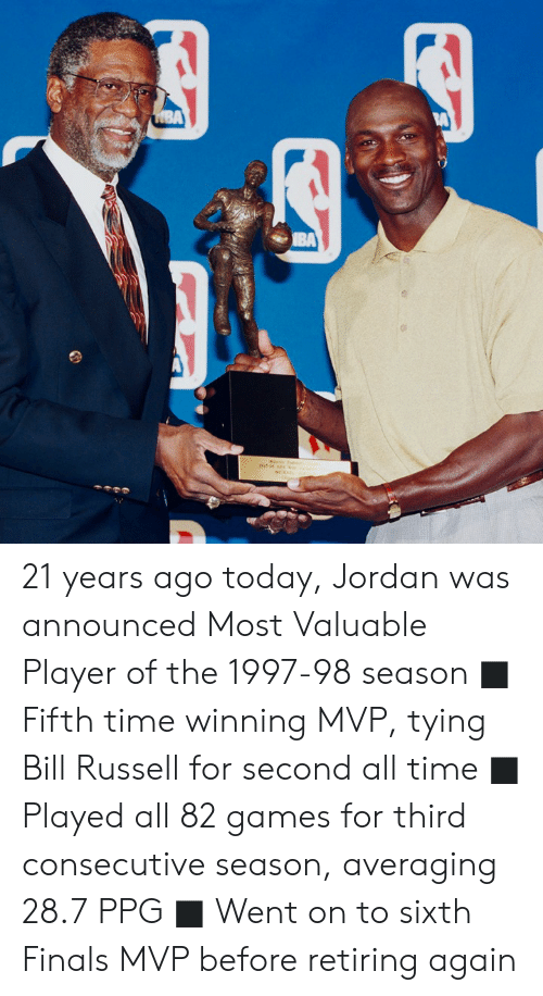 ppg: 21 years ago today, Jordan was announced Most Valuable Player of the 1997-98 season  ■ Fifth time winning MVP, tying Bill Russell for second all time ■ Played all 82 games for third consecutive season, averaging 28.7 PPG ■ Went on to sixth Finals MVP before retiring again