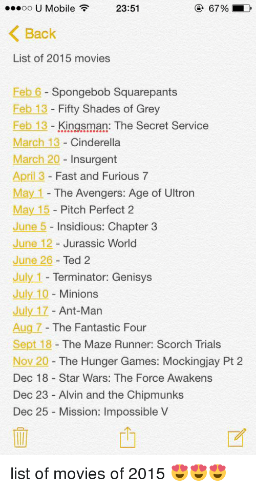 June 26: 23:51  67% LD  OO  U Mobile  Back  List of 2015 movies  Feb 6 Spongebob Squarepants  Feb 13  Fifty Shades of Grey  Feb 13  Kingsman: The Secret Service  March 13 Cinderella  March 20  Insurgent  April 3 Fast and Furious 7  May 1 The Avengers: Age of Ultron  May 15  Pitch Perfect 2  June 5  Insidious: Chapter 3  June 12  Jurassic World  June 26  Ted 2  July 1  Terminator: Genisys  July 10  Minions  July 17  Ant-Man  Aug 7  The Fantastic Four  Sept 18  The Maze Runner: Scorch Trials  Nov 20  The Hunger Games: Mockingjay Pt 2  Dec 18 Star Wars: The Force Awakens  Dec 23 Alvin and the Chipmunks  Dec 25 Mission: Impossible V list of movies of 2015 😍😍😍