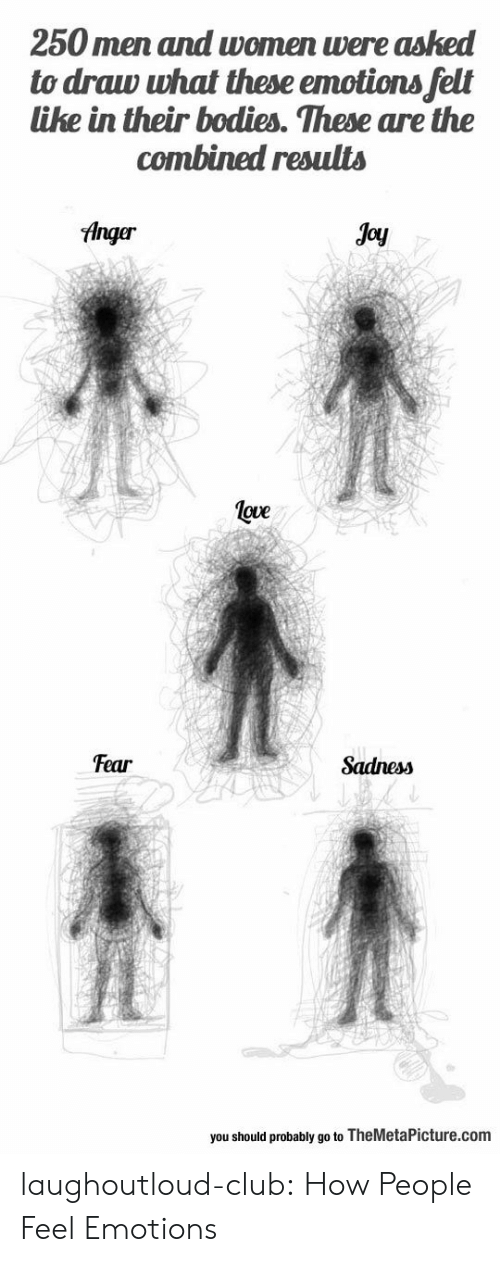 Bodies , Club, and Tumblr: 250 men and women were asked  to drav what these emotions fell  like in their bodies. These are the  combined results  Anger  Oy  Fear  Sadness  you should probably go to TheMetaPicture.com laughoutloud-club:  How People Feel Emotions