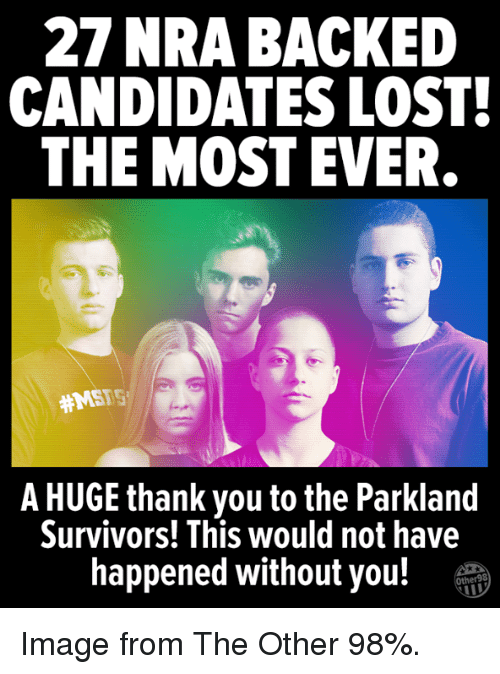 nra: 27 NRA BACKED  CANDIDATES LOST  THE MOST EVER  #MSFS  A HUGE thank you to the Parkland  Survivors! This would not have  happened without you!T Image from The Other 98%.