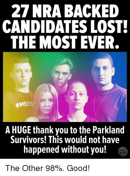 nra: 27 NRA BACKED  CANDIDATES LOST  THE MOST EVER.  #MSFSf  A HUGE thank you to the Parkland  Survivors! This would not have  happened without you!HTV The Other 98%. Good!