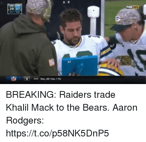 Aaron Rodgers, Football, and Nfl: 29 37  FOX  FL BREAKING: Raiders trade Khalil Mack to the Bears.   Aaron Rodgers: https://t.co/p58NK5DnP5