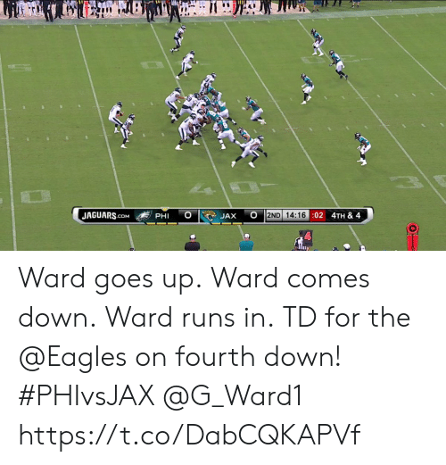 the eagles: 2ND 14:16:02 4TH & 4  JAGUARS.COM  JAX  PHI Ward goes up. Ward comes down. Ward runs in.  TD for the @Eagles on fourth down! #PHIvsJAX @G_Ward1 https://t.co/DabCQKAPVf