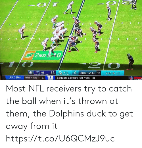 Nfl, Sports, and Dolphins: 2ND O  20  NE  1-0) 13 MIA  3. Saquon Barkley 69 YDS, TD  O 3RD 12:40 16  2ND & 10  (0-1)  LEADERS  RUSHING  NF From NFL Most NFL receivers try to catch the ball when it's thrown at them, the Dolphins duck to get away from it https://t.co/U6QCMzJ9uc