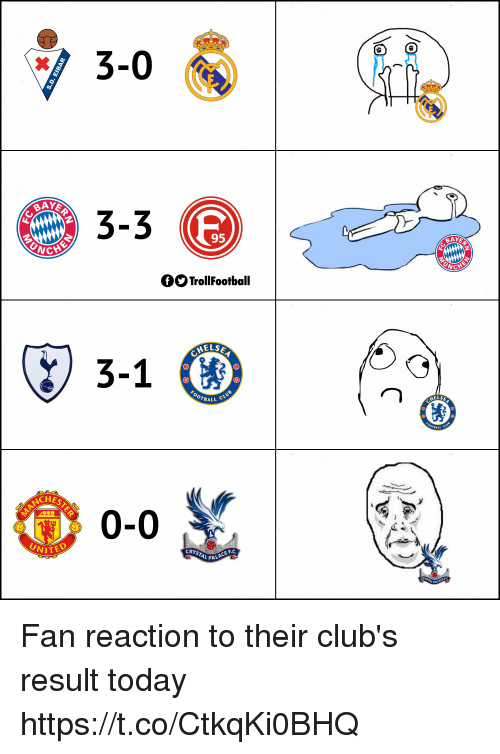Unch: 3-0  3-3  AYER  95  UNCH  fOOTrollFootball  ELSE  OTBALL  CHES  0-0  NITE  CRYST  E F.С.  AL PAL Fan reaction to their club's result today https://t.co/CtkqKi0BHQ
