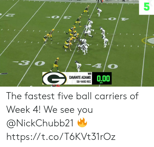 Memes, 🤖, and Rec: 3  4  WR  0.00  DAVANTE ADAMS  58-YARD REC  MPH  5 The fastest five ball carriers of Week 4!  We see you @NickChubb21 🔥 https://t.co/T6KVt31rOz