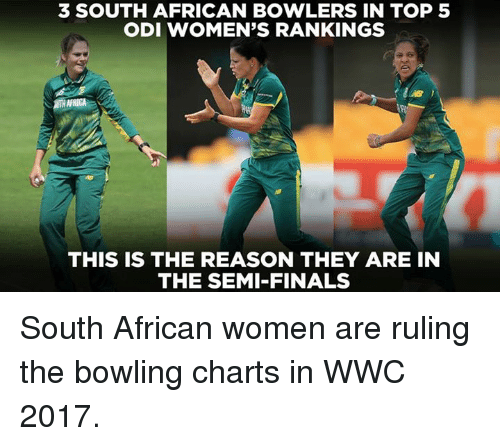 Semy: 3 SOUTH AFRICAN BOWLERS IN TOP 5  ODI WOMEN'S RANKINGS  THIS IS THE REASON THEY ARE IN  THE SEMI-FINALS South African women are ruling the bowling charts in WWC 2017.