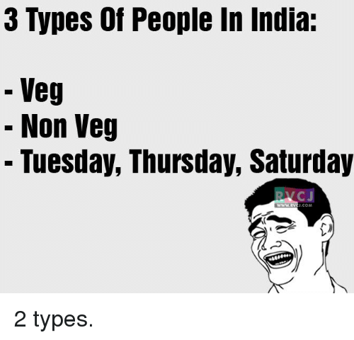 3 Type Of People