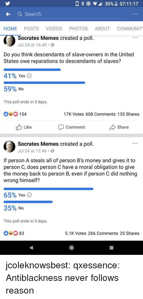 Gif, Memes, and Money: *  30%,-07:11:17  Q Search  HOME POSTS VIDEOS PHOTOS ABOUT COMMUNIT  Socrates Memes created a poll.  Jul 24 at 16:49  Do you think descendants of slave-owners in the United  States owe reparations to descendants of slaves?  41 % Yes  59% No  This poll ends in 5 days  154  17K Votes 608 Comments 135 Shares  Like  Comment  Share  Socrates Memes created a poll.  Jul 24 at 12:46  If person A steals all of person B's money and gives it to  person C, does person C have a moral obligation to give  the money back to person B, even if person C did nothing  wrong himself?  65% Yes  35% No  This poll ends in 5 days  5.1K Votes 266 Comments 25 Shares jcoleknowsbest:  qxessence:  Antiblackness never follows reason