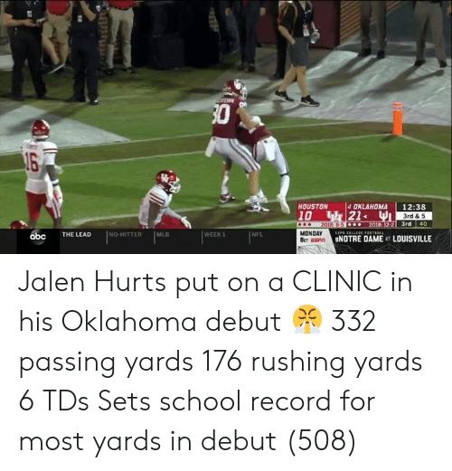 Houston: 30  4 OKLAHOMA  21WI  HOUSTON  12:38  10  2018 8-5 .  3rd & 5  2018: 12-2 3rd  40  P CELLEGED0TBALL  NO HITTER  MLB  WEEK 1  NFL  MONDAY  THE LEAD  abc  NOTRE DAME AT LOUISVILLE  BET BP Jalen Hurts put on a CLINIC in his Oklahoma debut 😤  332 passing yards 176 rushing yards 6 TDs Sets school record for most yards in debut (508)
