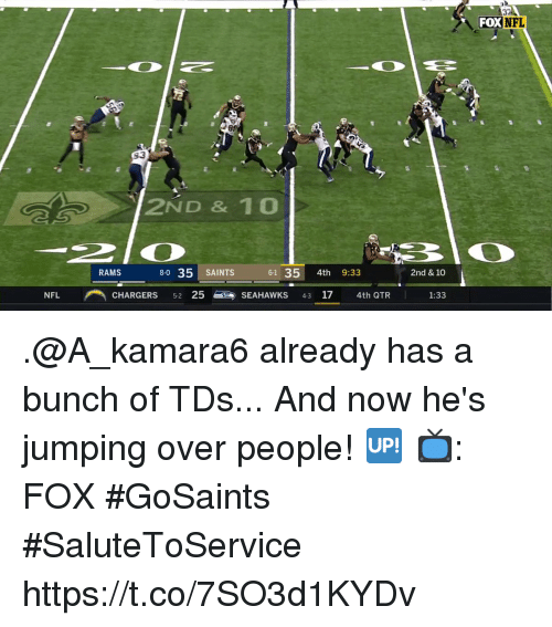 Memes, Nfl, and New Orleans Saints: 32  FOX NFL  93  2ND & 10  RAMS  8-0 35 SAINTS  61 354th 9:33  2nd & 10  NFL ︵, CHARGERS 5225『 SEAHAWKS 4-317 4th QTR  1:33 .@A_kamara6 already has a bunch of TDs...  And now he's jumping over people! 🆙  📺: FOX #GoSaints #SaluteToService https://t.co/7SO3d1KYDv