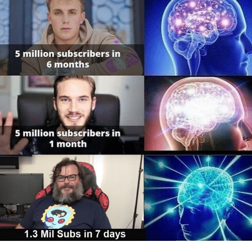 7 Days, Mil, and Months: 5 million subscribers in  6 months  5 million subscribers in  1 month  1.3 Mil Subs in 7 days