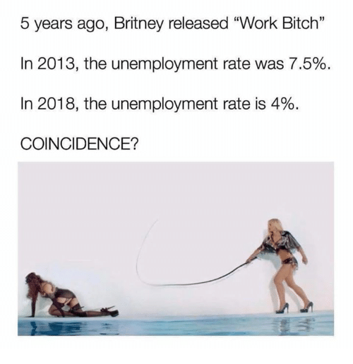 """Bitch, Work, and Coincidence: 5 years ago, Britney released """"Work Bitch""""  In 2013, the unemployment rate was 7.5%  In 2018, the unemployment rate is 4%  COINCIDENCE?"""