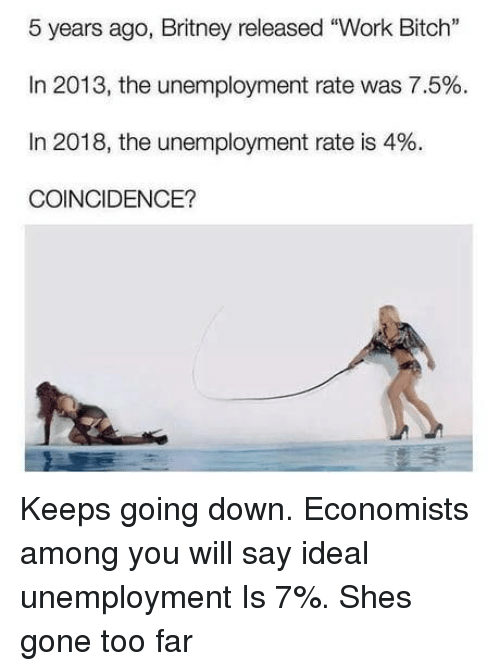 """going down: 5 years ago, Britney released """"Work Bitch  In 2013, the unemployment rate was 7.5%.  In 2018, the unemployment rate is 4%.  COINCIDENCE? Keeps going down. Economists among you will say ideal unemployment Is 7%. Shes gone too far"""
