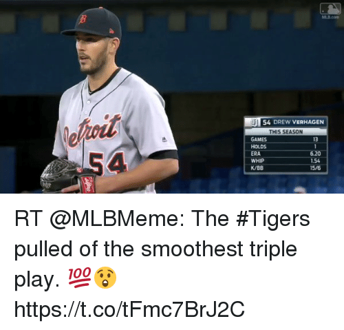 esmemes.com: 54 DREW VERHAGEN  THIS SEASON  GAMES  HOLDS  ERA  WHIP  K/BB  13  6.20  1.54  15/6 RT @MLBMeme: The #Tigers pulled of the smoothest triple play. 💯😲 https://t.co/tFmc7BrJ2C