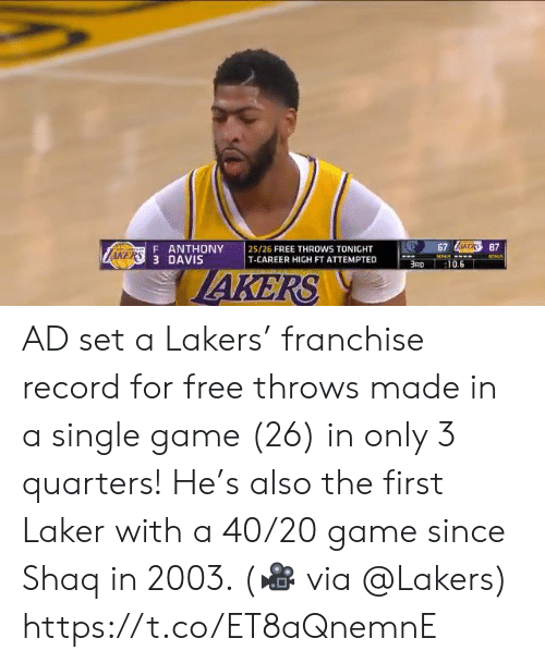 Shaq: 67 AERS87  F ANTHONY  AKERS 3 DAVIS  25/26 FREE THROWS TONIGHT  T-CAREER HIGH FT ATTEMPTED  ONUS  BONLE  BRD  :10.6  IAKERS AD set a Lakers' franchise record for free throws made in a single game (26) in only 3 quarters! He's also the first Laker with a 40/20 game since Shaq in 2003.   (🎥 via @Lakers)  https://t.co/ET8aQnemnE