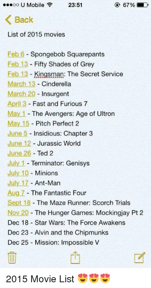 June 26: 67% LD  OO  U Mobile  23:51  Back  List of 2015 movies  Feb 6 Spongebob Squarepants  Feb 13 Fifty Shades of Grey  Feb 13 Kingsman: The Secret Service  March 13 Cinderella  March 20  Insurgent  April 3  Fast and Furious 7  May 1  The Avengers: Age of Ultron  May 15  Pitch Perfect 2  June 5 Insidious: Chapter 3  June 12 Jurassic World  June 26  Ted 2  July 1 Terminator: Genisys  July 10  Minions  July 17 Ant-Man  Aug 7 The Fantastic Four  Sept 18  The Maze Runner: Scorch Trials  Nov 2  The Hunger Games: Mockingjay Pt 2  Dec 18 Star Wars: The Force Awakens  Dec 23 Alvin and the Chipmunks  Dec 25 Mission: lmpossible V 2015 Movie List 😍😍😍