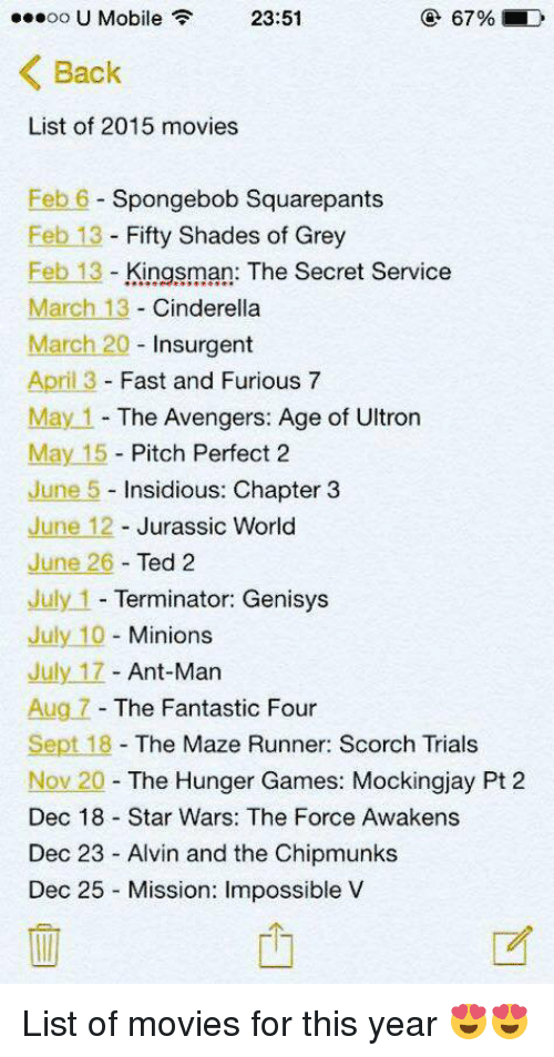 June 26: 67%  LD  OO  U Mobile  23:51  Back  List of 2015 movies  Feb 6 Spongebob Squarepants  Feb 13 Fifty Shades of Grey  Feb 13 Kingsman: The Secret Service  March 13 Cinderella  March 20  Insurgent  April 3  Fast and Furious 7  May 1  The Avengers: Age of Ultron  May 15  Pitch Perfect 2  June 5 Insidious: Chapter 3  June 12 Jurassic World  June 26  Ted 2  July 1 Terminator: Genisys  July 10  Minions  July 17 Ant-Man  Aug 7 The Fantastic Four  Sept 18  The Maze Runner: Scorch Trials  Nov 2  The Hunger Games: Mockingjay Pt 2  Dec 18 Star Wars: The Force Awakens  Dec 23 Alvin and the Chipmunks  Dec 25 Mission: lmpossible V List of movies for this year 😍😍