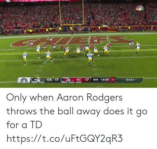 Aaron Rodgers: 80  69  25  45  12  Ga Gв 17  17  4th 14:06 04  6-1  52 КС  3rd &1 Only when Aaron Rodgers throws the ball away does it go for a TD https://t.co/uFtGQY2qR3