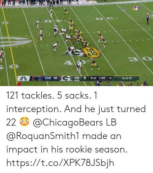 chicagobears: 810  CHI 10  GB 0 2nd 1:05 :36  1st & 10 121 tackles. 5 sacks. 1 interception. And he just turned 22 😳  @ChicagoBears LB @RoquanSmith1 made an impact in his rookie season. https://t.co/XPK78JSbjh