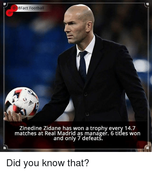 Football, Memes, and Real Madrid: 8Fact Football  Zinedine Zidane has won a trophy every 14.7  matches at Real Madrid as manager. 6 titles won  and only 7 defeats. Did you know that?
